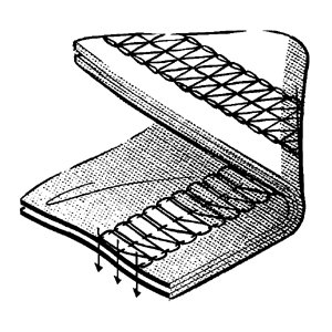 Coverstitch (Plain seaming)